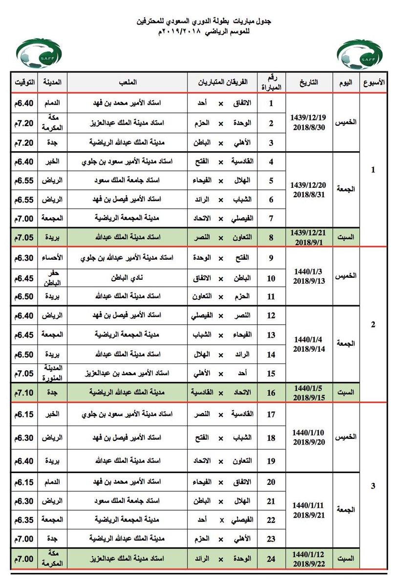 جدول الدوري السعودي 2019