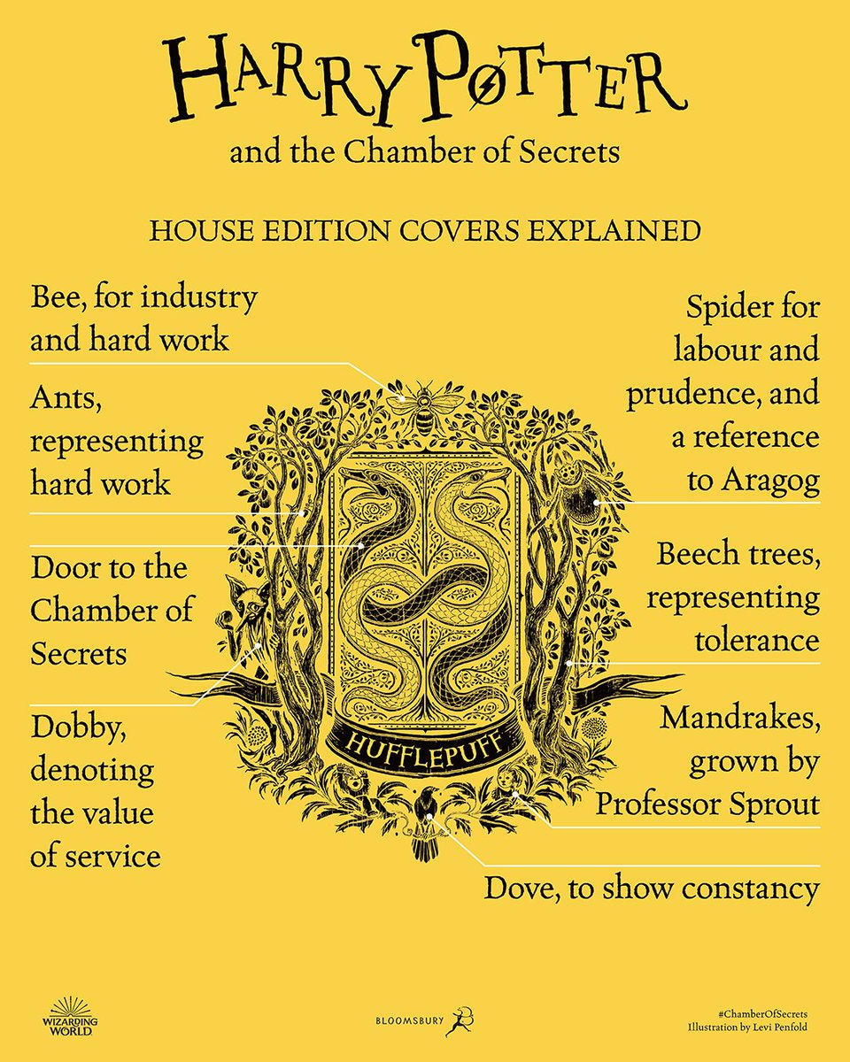 Snakes on a Hufflepuff crest? Fear not, we havent been taken over by Slytherins... heres the crest on the Hufflepuff House Editions of HARRY POTTER AND THE #CHAMBEROFSECRETS explained! Levi Pinfolds illustration is filled with detail. #Hufflepuff #HarryPotter20