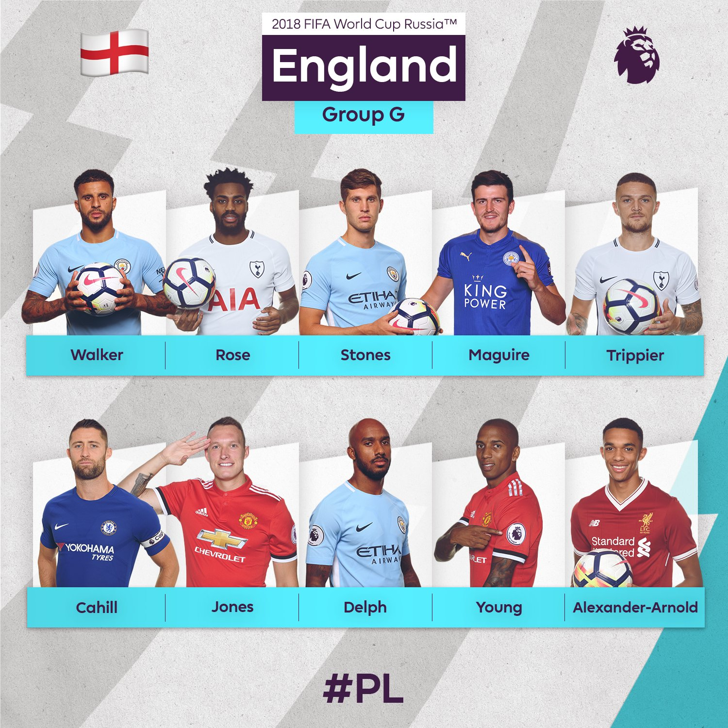 Plenty of #PL players on show in the next #WorldCup match...  #TUNENG #ENG https://t.co/T4KZMCue2M