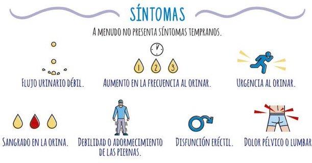 sintomas de cancer en prostata