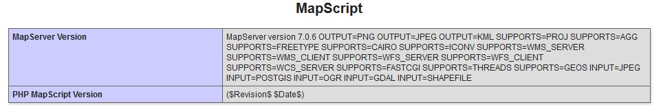 MAPSERVER AGG WINDOWS 8.1 DRIVER DOWNLOAD