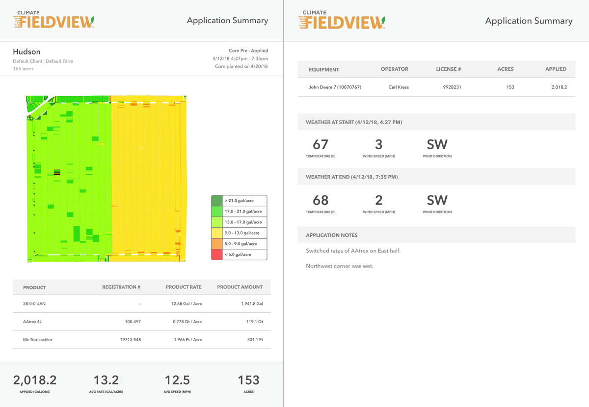 FieldView on Twitter: