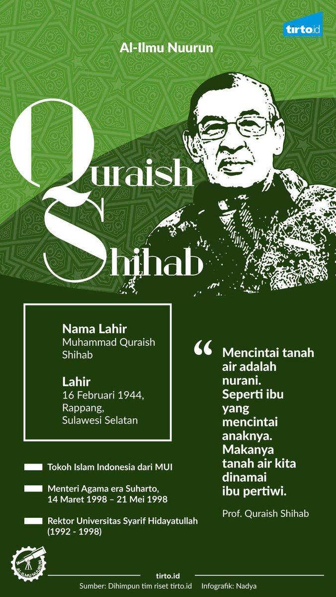 Ebook Karya Quraish Shihab