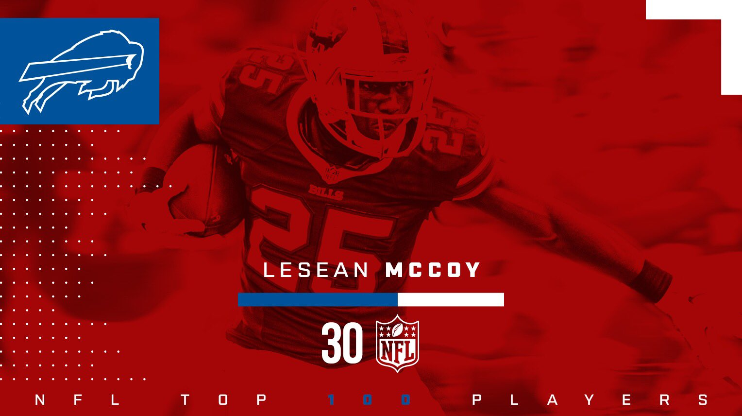 Shaaaaaady!  Congrats to @CutonDime25 for being #30 on the #NFLTop100. �� https://t.co/xN5lFAxe2S