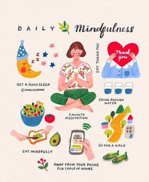 Download Mindfulness Phone Wallpaper Background