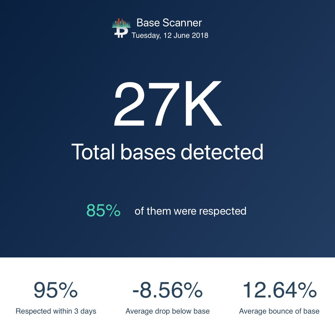 base scanner crypto