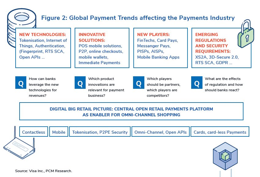 paymenttrends hashtag on Twitter