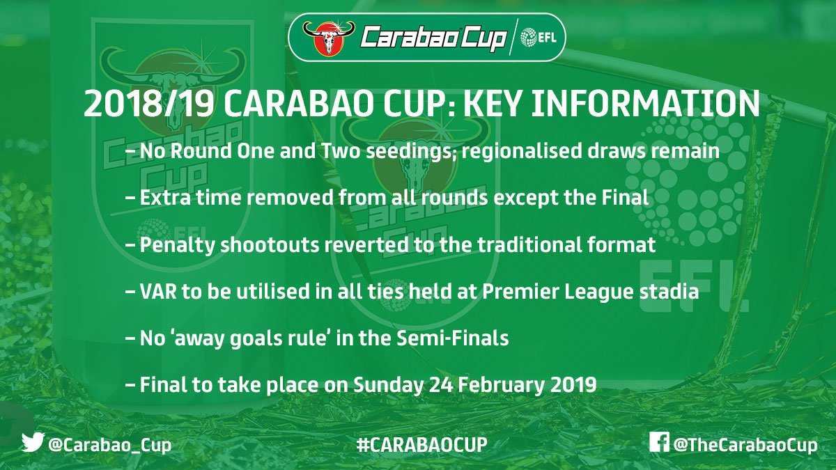 #CarabaoCup: Key information 🔑 All you need to know ahead of Fridays Round One draw >> po.st/CCInfo