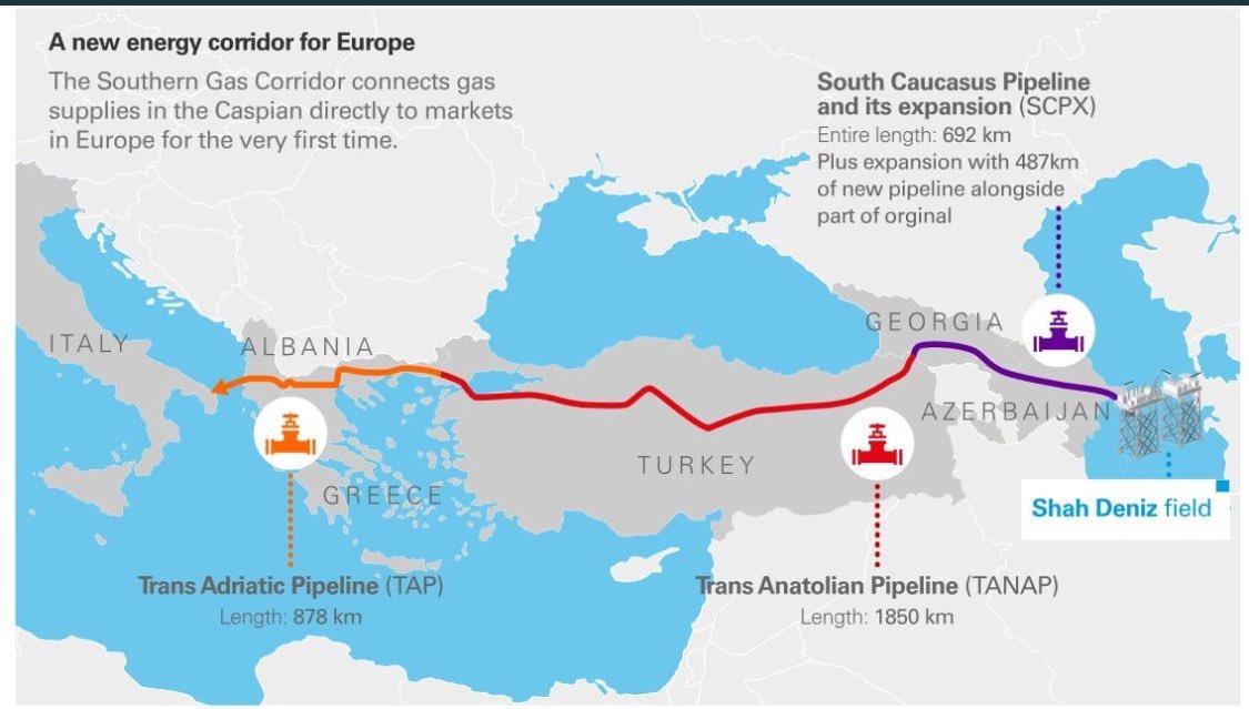 Gas Companies In Georgia >> Cpc على تويتر This Is How Caspian Gas From Azerbaijan
