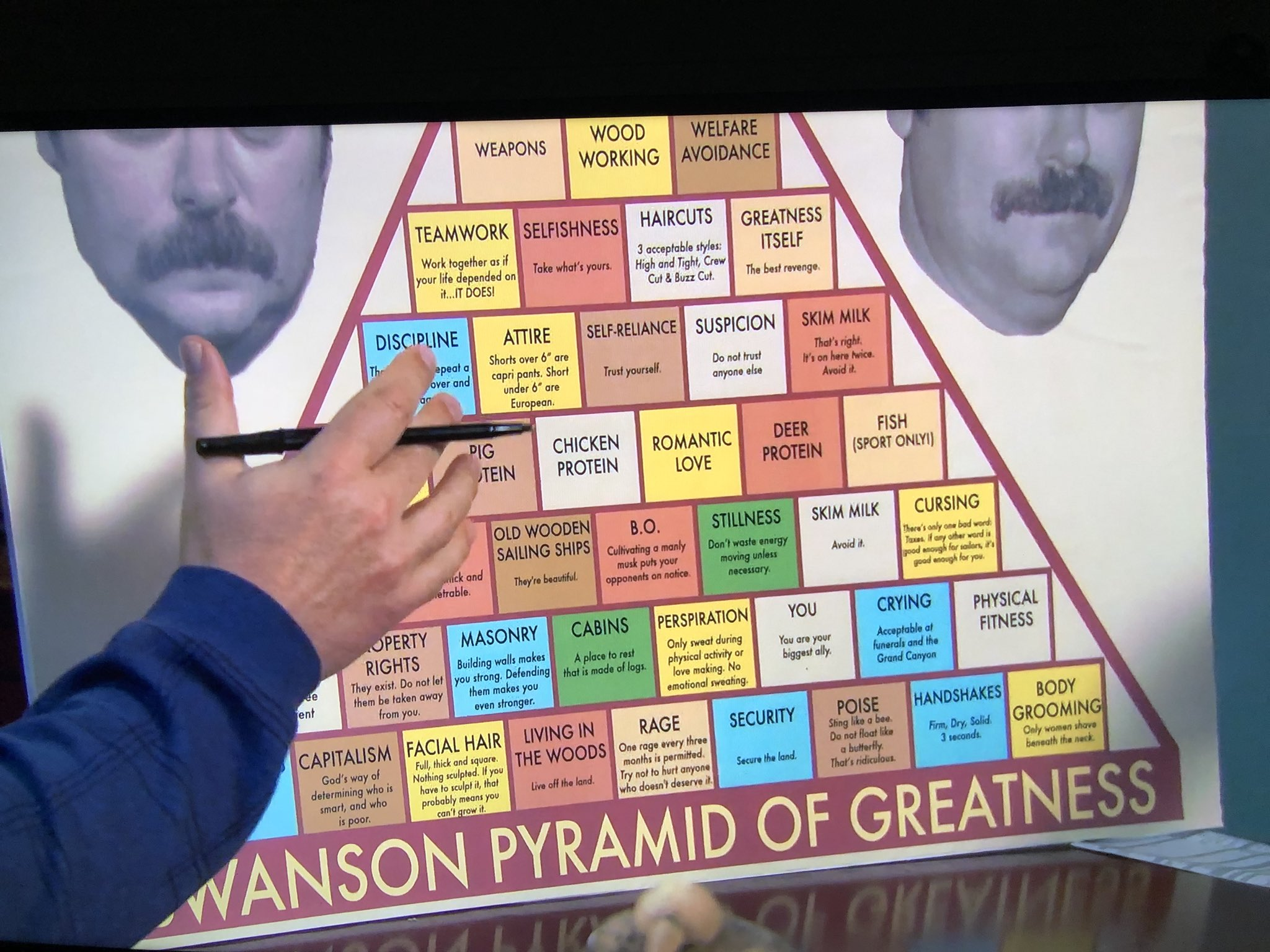 J R On Twitter Name Something Better Than The Swanson Pyramid
