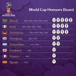FIFA World Cup Twitter Photo
