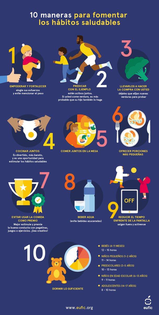 habitos de alimentacion saludable para niños