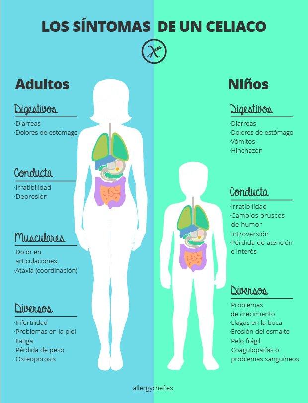 sintomas dolor abdominal y diarrea