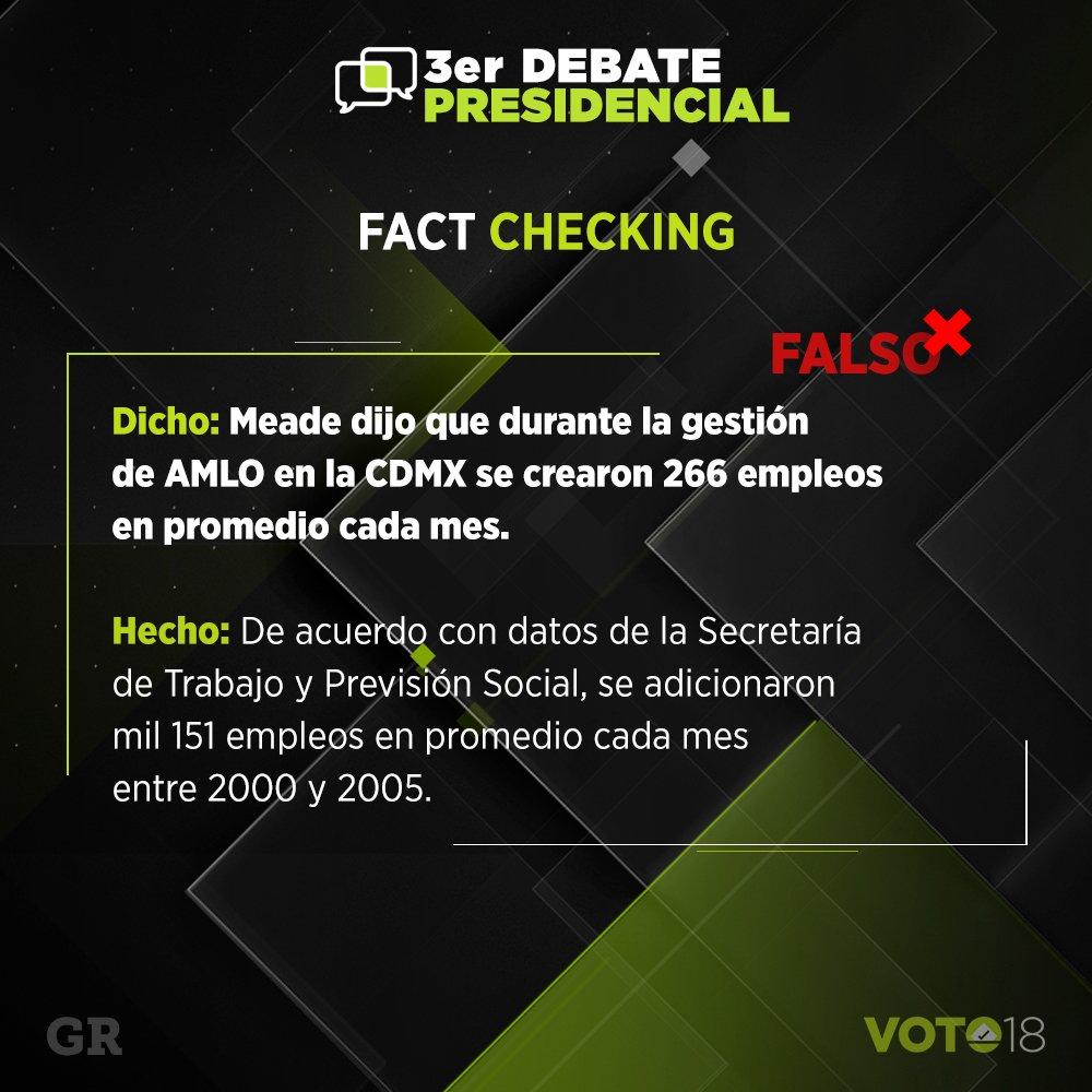 Meade aseguró que durante la gestión de López Obrador en la CDMX sólo se generaron 266 empleos cada mes, pero esto es falso.
