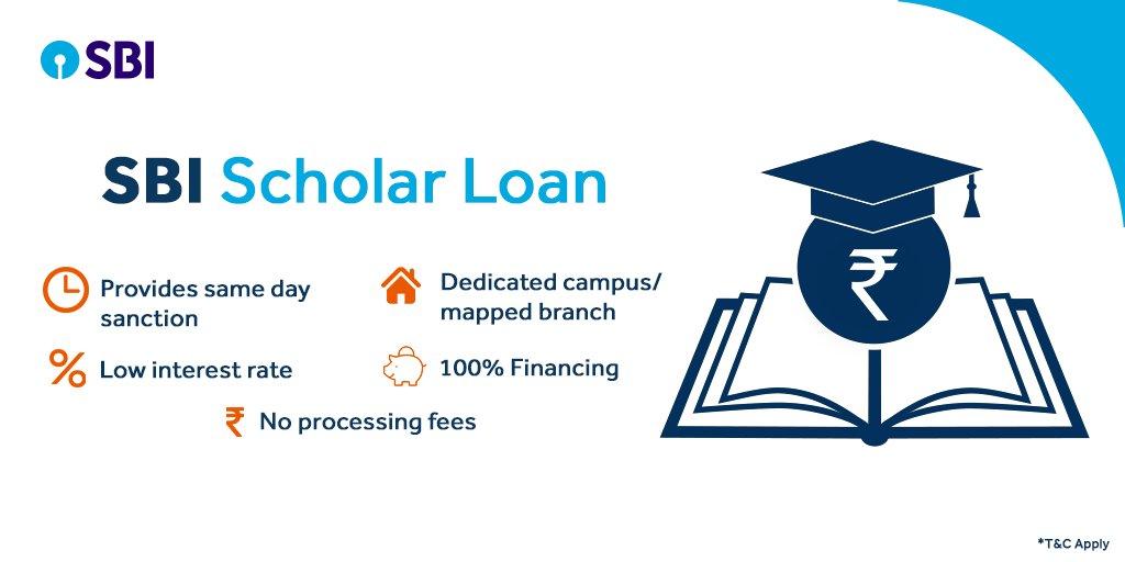 loan online same day