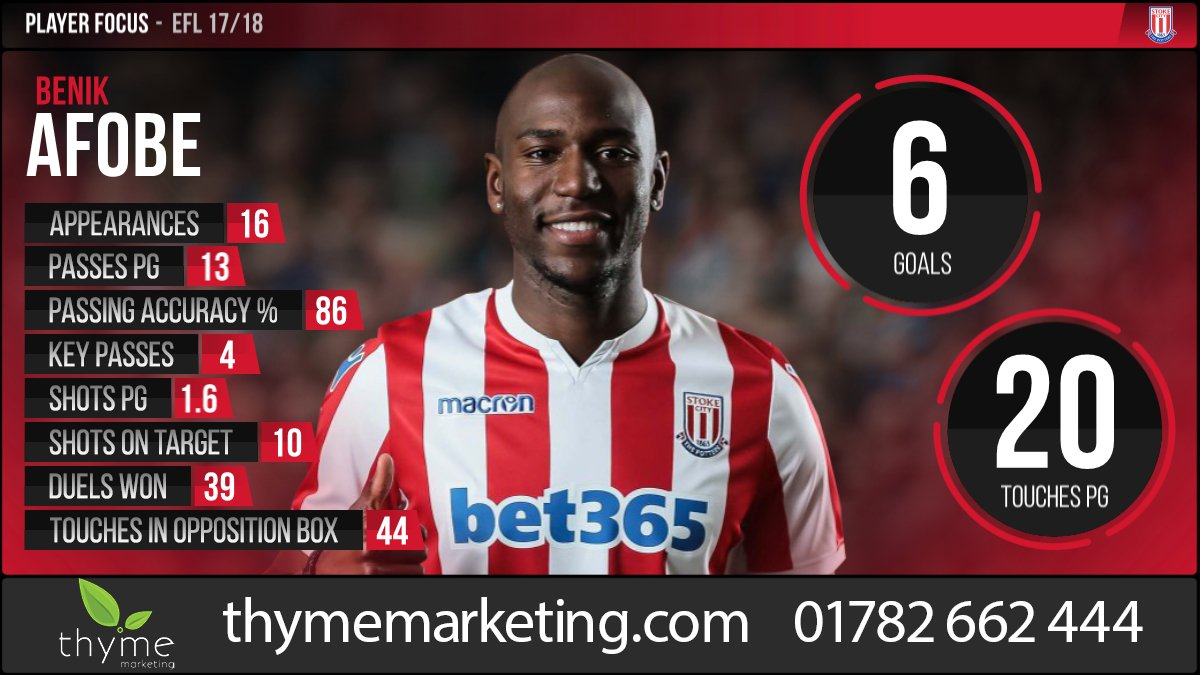 📝 Benik Afobe moves to #SCFC on a six-month loan deal with an obligation to purchase in January. Here are the stats from the strikers time spent at @Wolves in the second half of last season. #WelcomeAfobe @Thyme_Marketing
