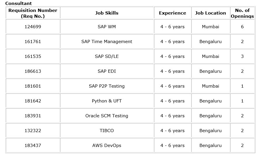 sap edi jobs  the accounting cover letter