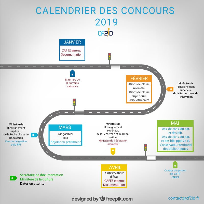 Concours Calendrier.Cf2id On Twitter Le Calendrier Des Concours Bibliotheques