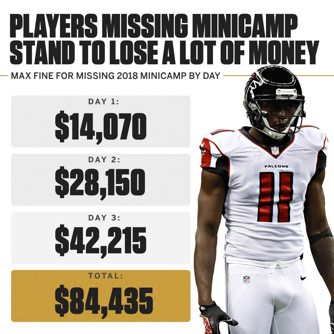 If you miss 3 days of minicamp, it could cost you 💰