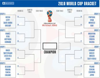 photograph about World Cup Bracket Printable identified as Roger Gonzalez upon Twitter: \