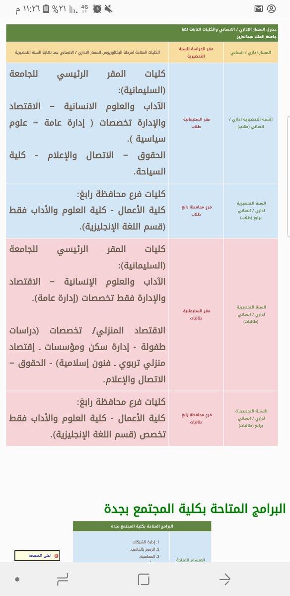 التحويل الى جامعة الملك عبدالعزيز