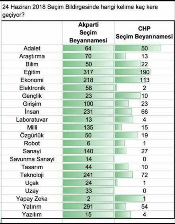 glshksr's photo on #HayaldiGerçekOldu
