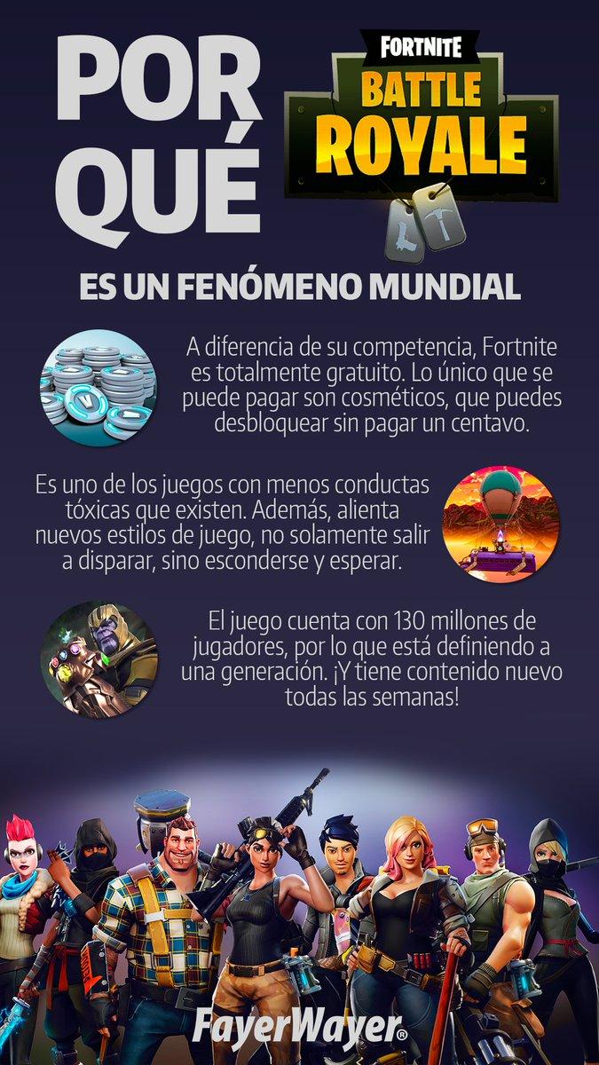 Sobre Fortnite Ultimas Noticias Y Actualidad En Vivo Scoopnest