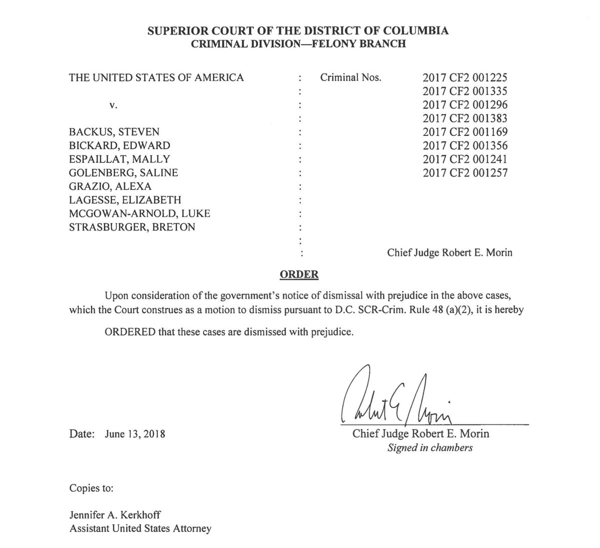 Here's the order in which DC Superior Court Chief Judge Robert Morin signs off on the dismissal of 8 #J20 cases: