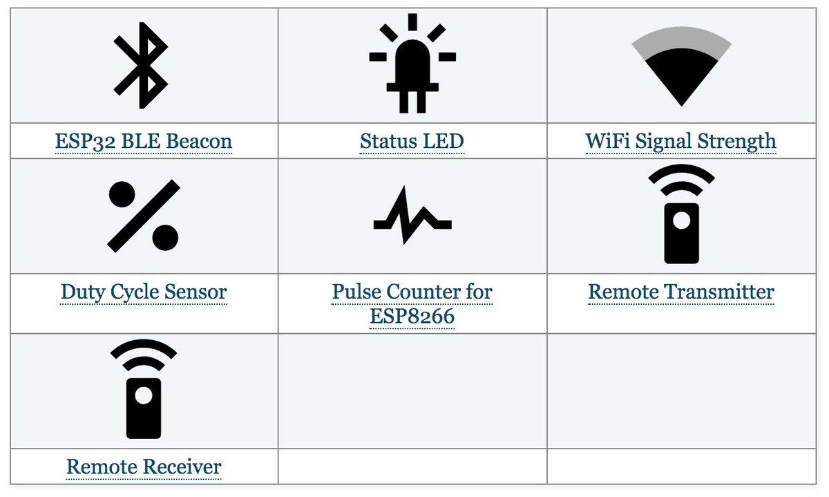 Esp32 Pulse Counter