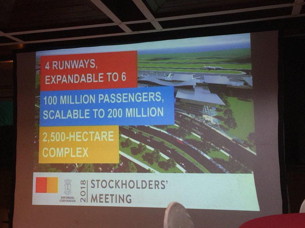 SMC Ang continues push Bulacan airport biggest impact SMC infra