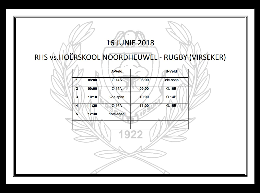 DfouakZWsAEYSTv School of Rugby | School Rugby Results - 29 July 2017 - School of Rugby