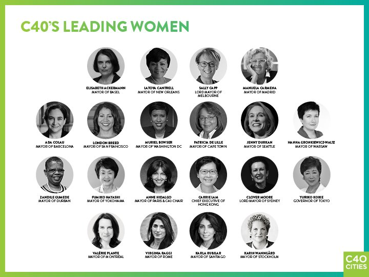 Women leaders of the world's greatest cities achieved a remarkable milestone today: with the election of Mayor @LondonBreed of @sfgov, 20 C40 cities are now led by women, representing 110 million urban citizens. #Women4Climate bit.ly/2sXly5y