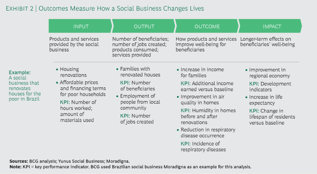 Boston Consulting Group on Twitter: