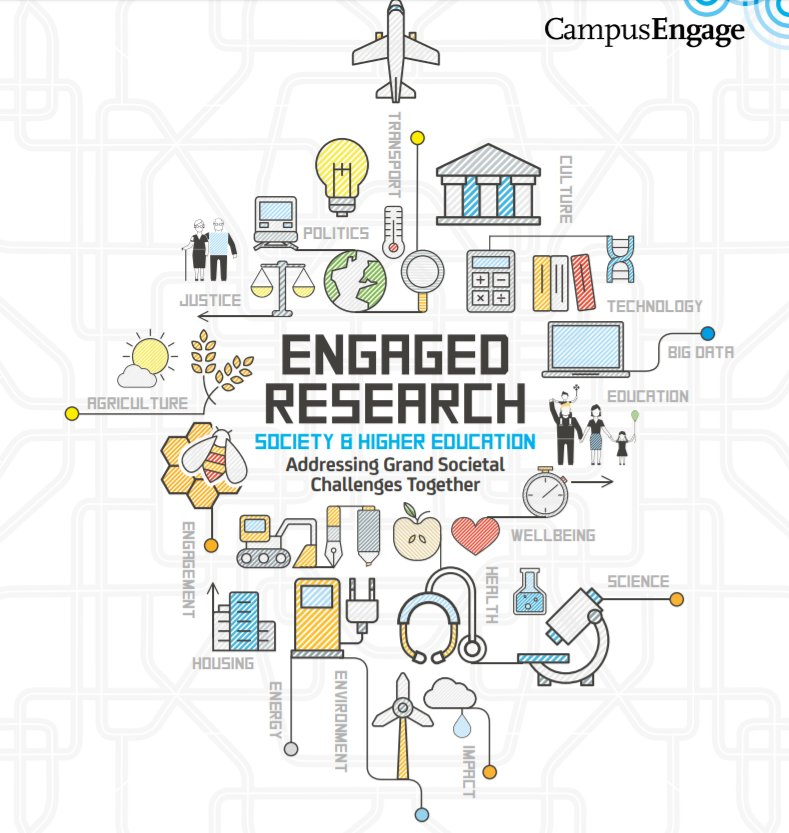 Check out the brand new &quot;How to&quot; guides from @campus_engage regarding #EngagedResearch!  http://www. campusengage.ie/engaged-resear ch-society-and-higher-education-working-together-address-societal-challenges &nbsp; … <br>http://pic.twitter.com/5mwQNpSNsu