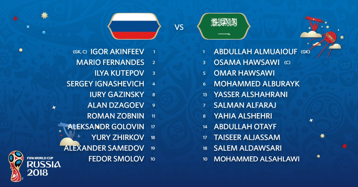 #RUS - #KSA ¡Onces titulares confirmados!  #Rusia2018 #RUSKSA ➕ https://t.co/LFbRfjWOXu https://t.co/03LL45tW5p