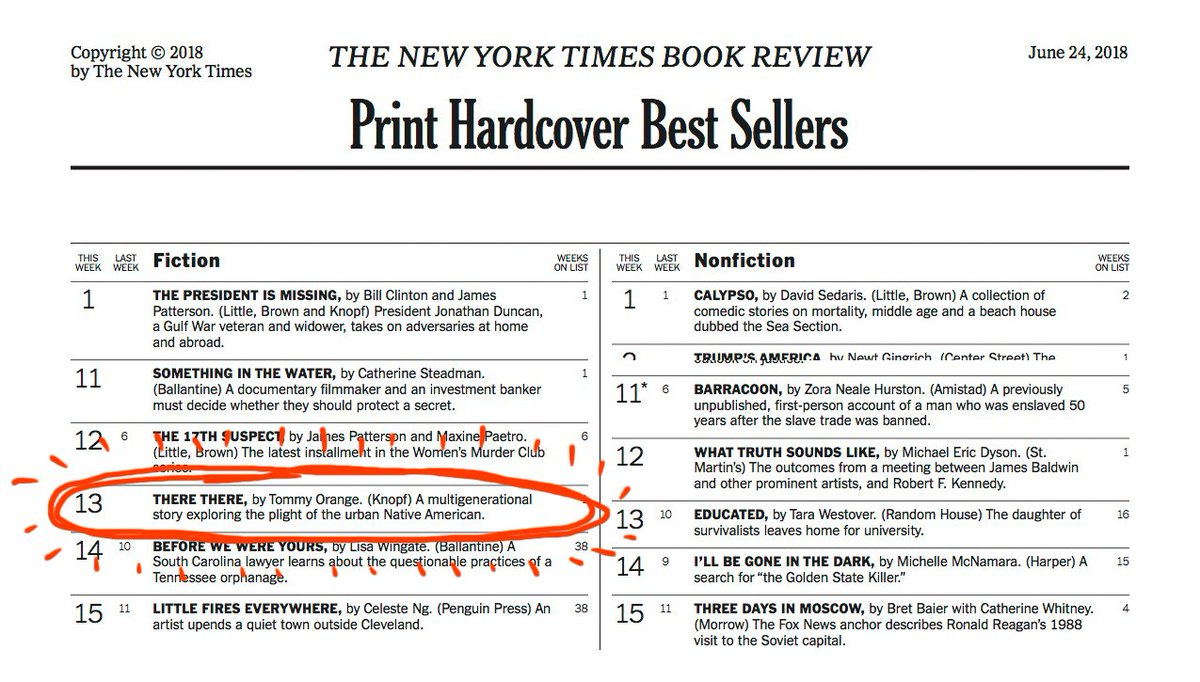 🎉✨🎊THERE THERE by Tommy Orange is a New York Times BESTSELLER!🎊✨🎉 Congratulations, @thommyorange!