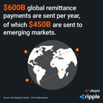 Image for the Tweet beginning: $600 billion in global remittance