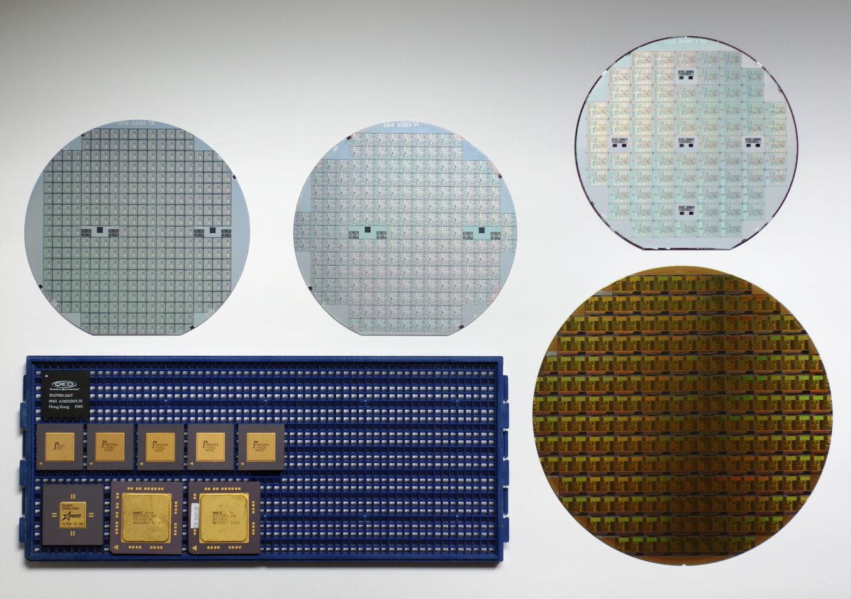 microprocessor industry