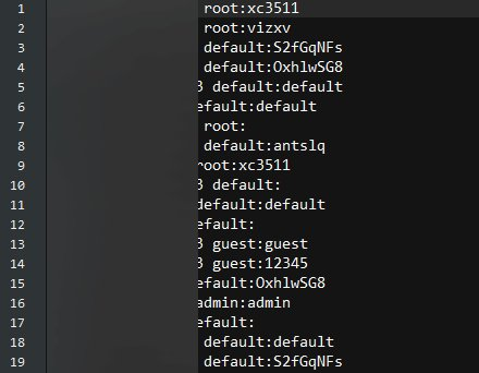 """Catalin Cimpanu on Twitter: """"The files contained Telnet credentials in the  form of IP:port:username:password… """""""