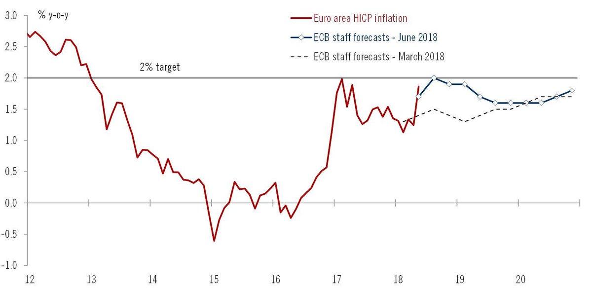 egypts headline inflation surges - 905×530