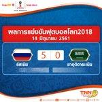 #ฟุตบอลโลก2018 Twitter Photo