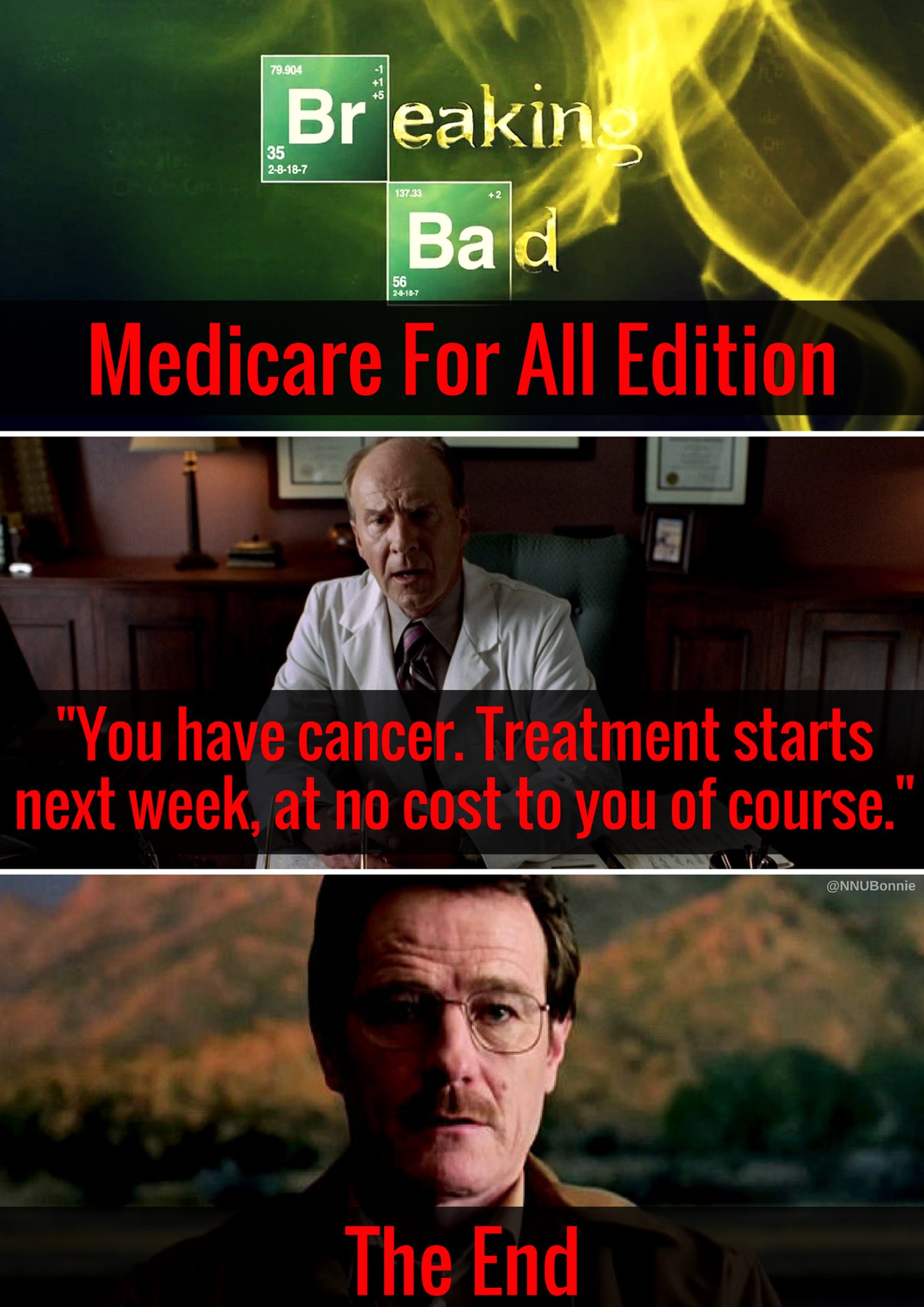 Consult Poll Do You Support #Medicareforall 2017 Support 49% Oppose