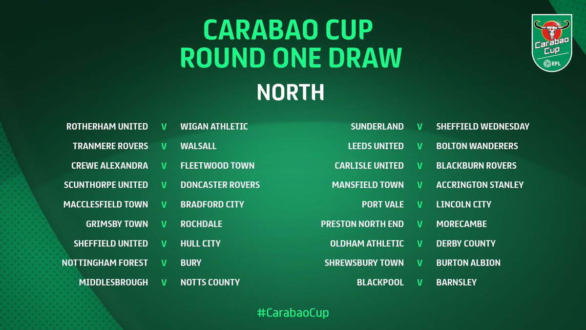 The @Carabao_Cup Round One ties have been drawn! Looking forward to your clubs First Round fixture? 👀