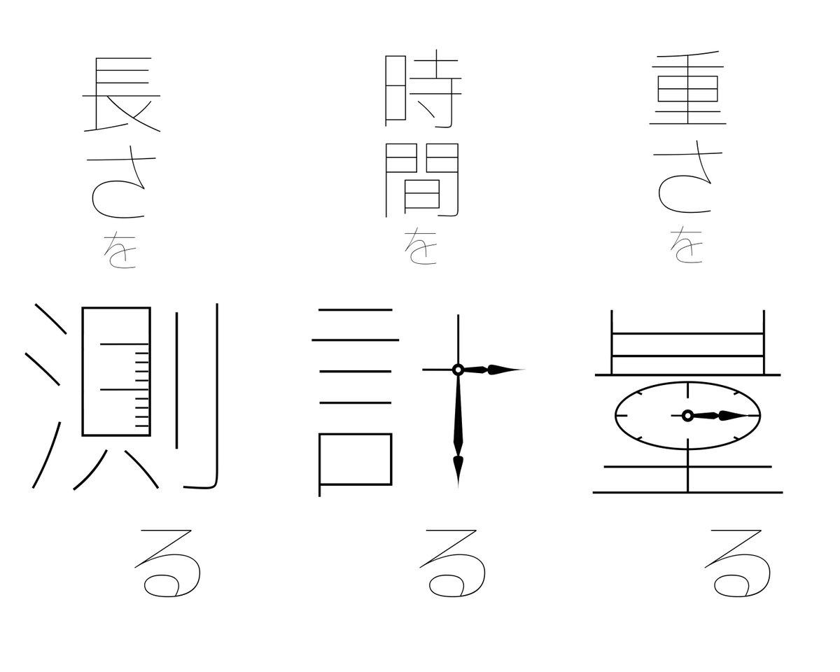 はかる 漢字 使い分け これはすごい! パッと見ただけですぐ分かる漢字の使い分けに「教科書に載せて」の声.