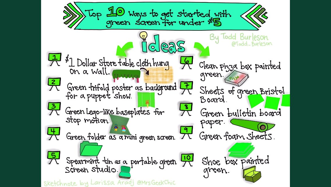 john kline on twitter 10 ways to get started with green