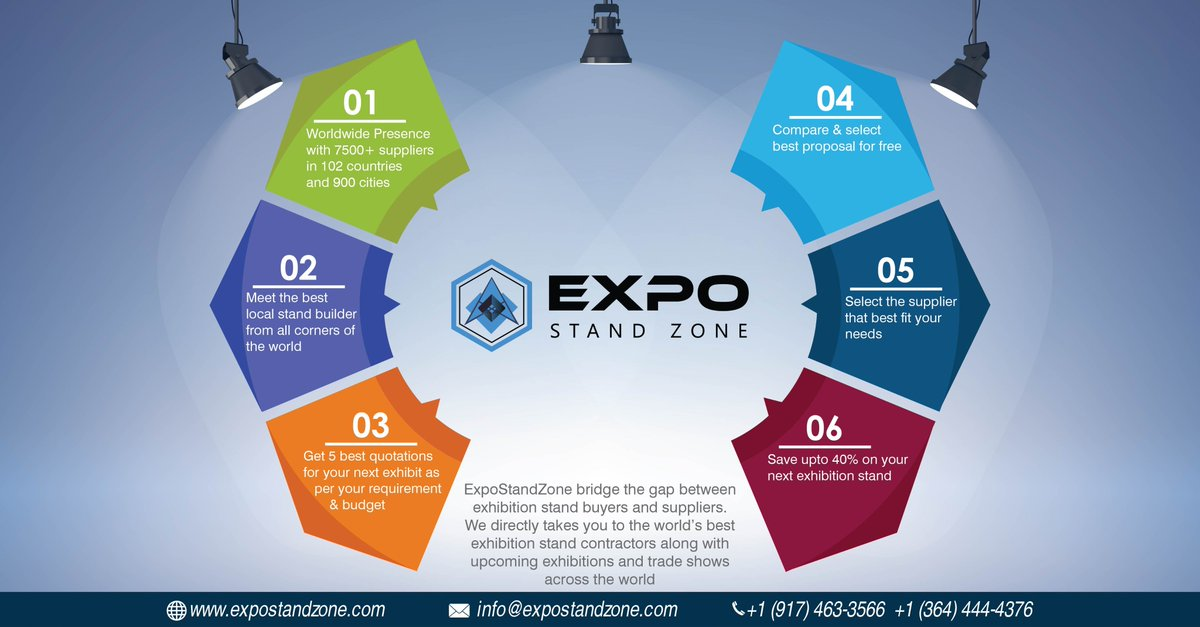 Expo Exhibition Stands Zone : Expo stand zone @expostandzone twitter