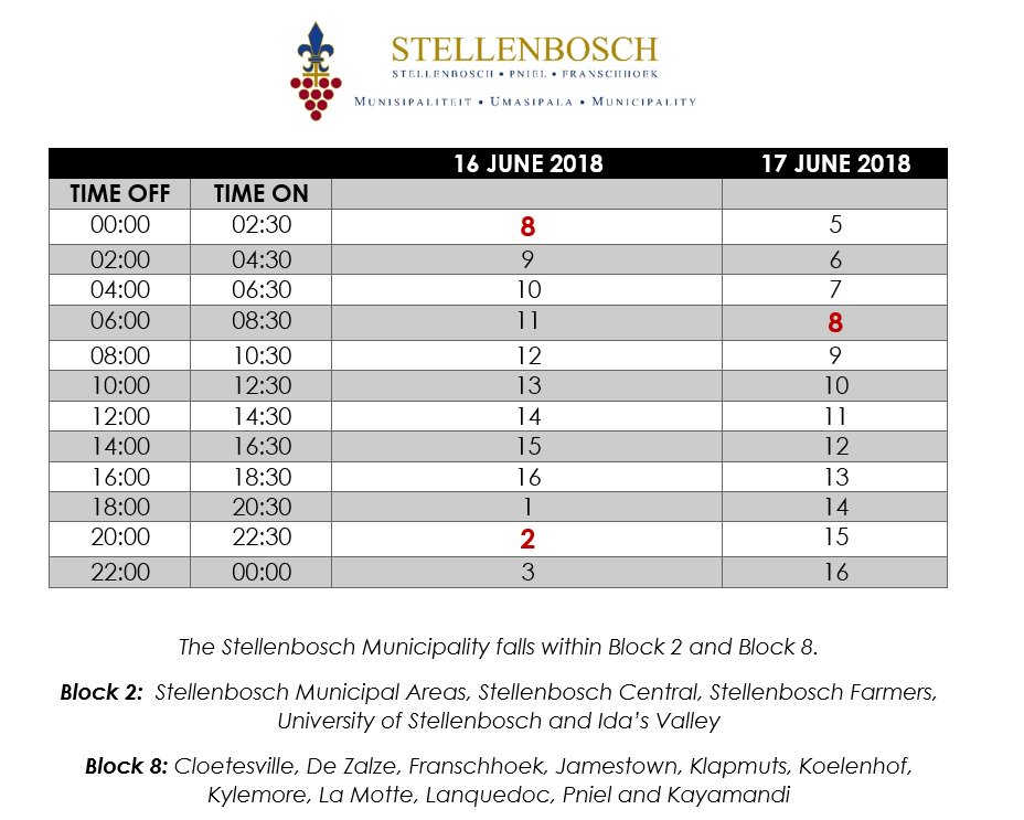 Stellenbosch Municipality on Twitter: