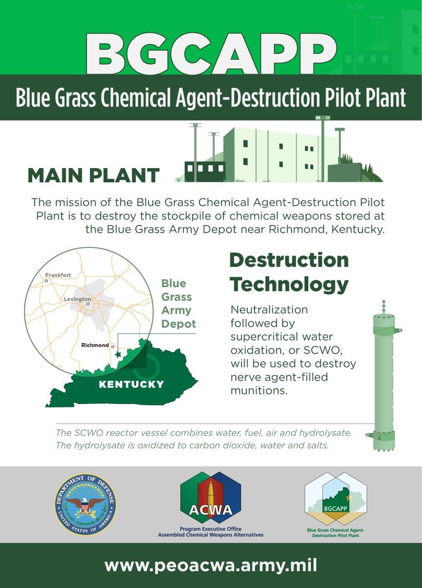 blue grass chemical agentdestruction pilot plant - HD862×1200