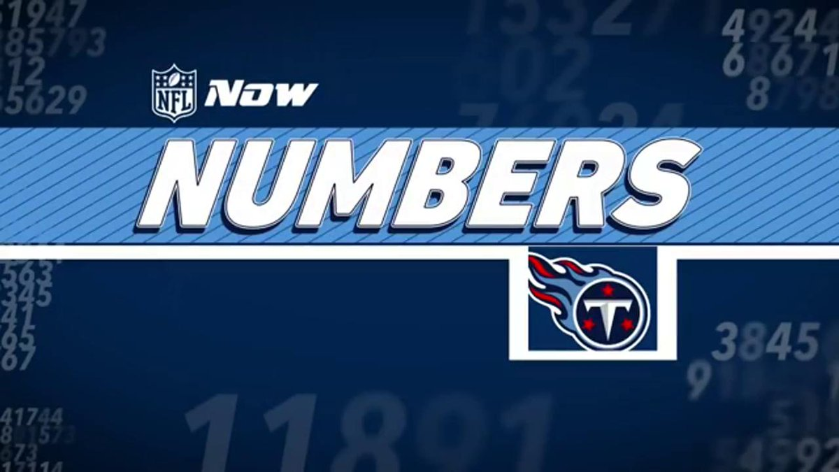 Seven Tennessee Titans stats to know heading into 2018 #TitanUp 📺: @nflnetwork