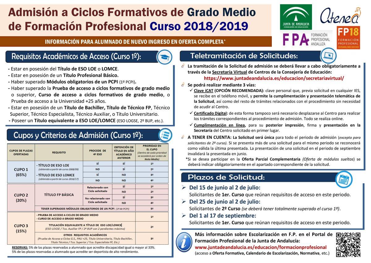 Ies Levante On Twitter Escolarización Fp 2018 Hasta 02